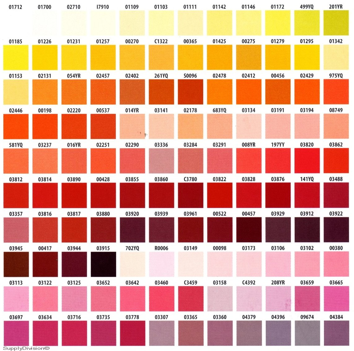 Marpol Powder Coating Colors Aluminium Allied Centre Aluminium
